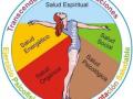Salud Holística Integral